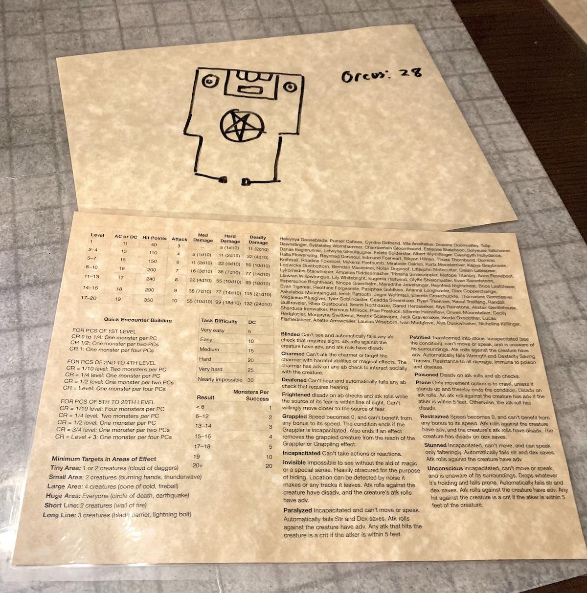 Revised 5e D&D Cheat Sheet